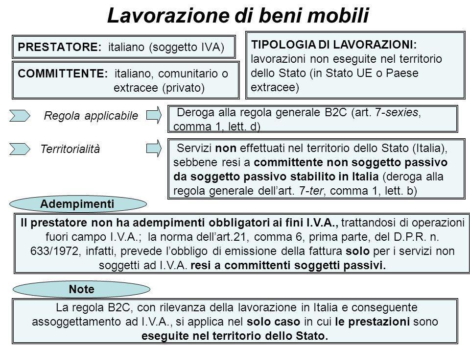 31 PRESTATORE: italiano (soggetto IVA) Lavorazione di beni mobili COMMITTENTE: italiano, comunitario o extracee (privato) TIPOLOGIA DI LAVORAZIONI: la