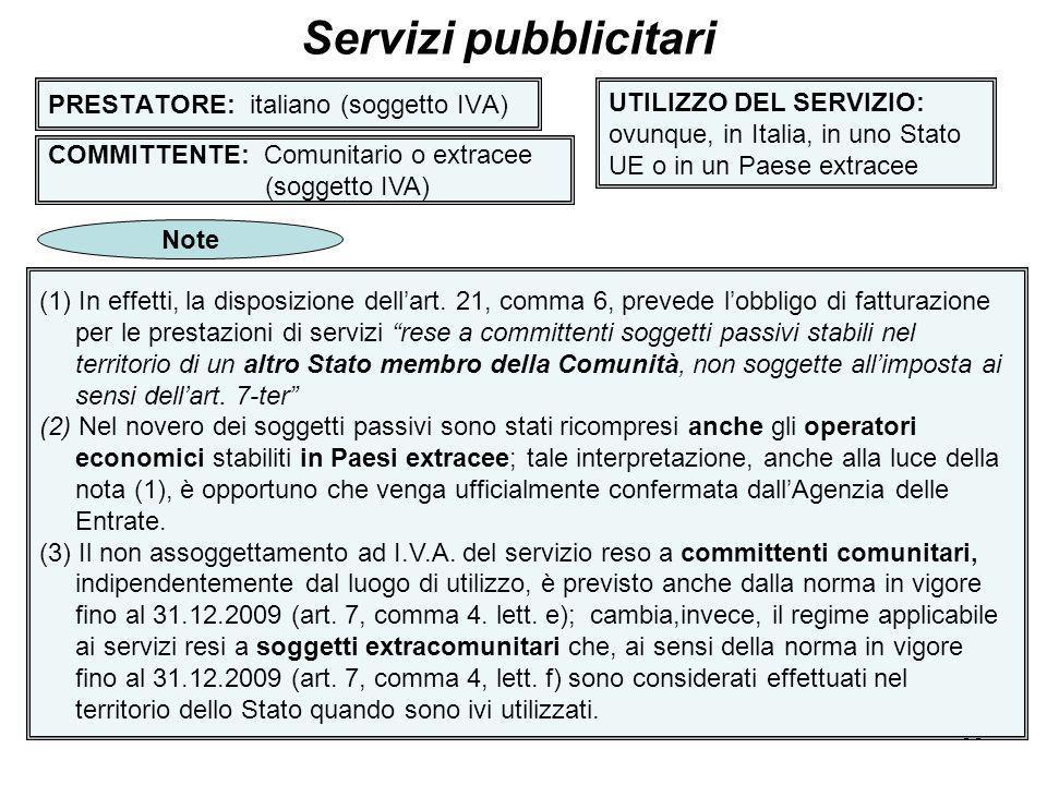 35 PRESTATORE: italiano (soggetto IVA) Servizi pubblicitari COMMITTENTE: Comunitario o extracee (soggetto IVA) UTILIZZO DEL SERVIZIO: ovunque, in Ital