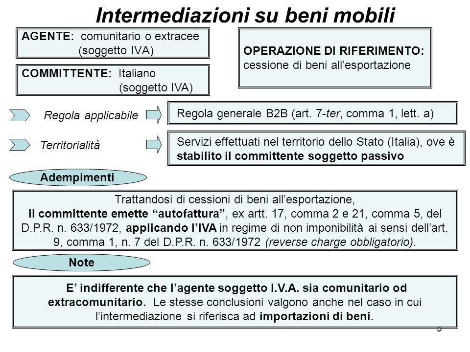 5 AGENTE: comunitario o extracee (soggetto IVA) Intermediazioni su beni mobili COMMITTENTE: Italiano (soggetto IVA) OPERAZIONE DI RIFERIMENTO: cession