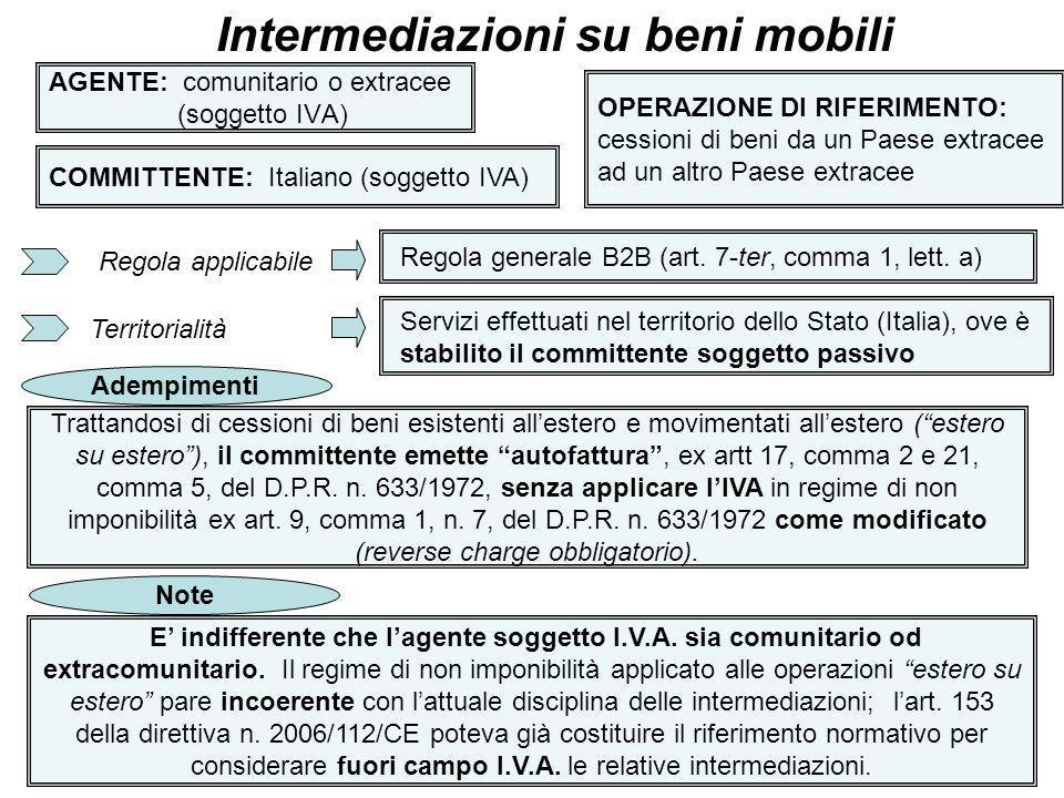 7 AGENTE: italiano (soggetto IVA) Intermediazioni su beni mobili COMMITTENTE: comunitario o extracee (soggetto IVA) OPERAZIONE DI RIFERIMENTO: - cessioni di beni in Italia - cessioni intracomunitarie - cessioni allesportazione Regola applicabile Territorialità Regola generale B2B (art.