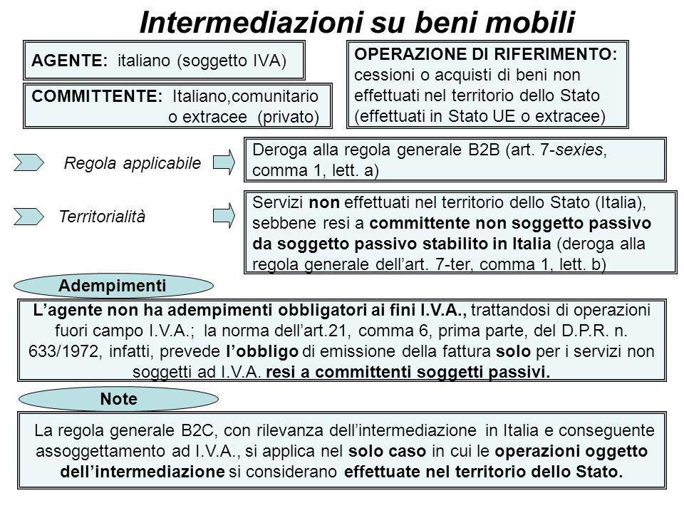 9 AGENTE: italiano (soggetto IVA) Intermediazioni su beni mobili COMMITTENTE: Italiano,comunitario o extracee (privato) OPERAZIONE DI RIFERIMENTO: ces