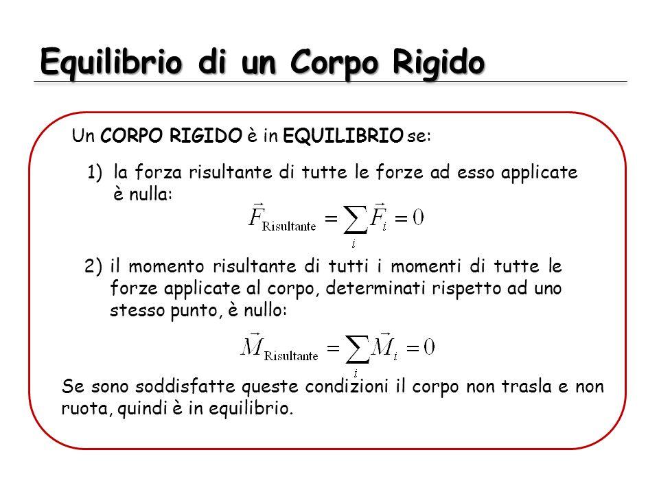 Equilibrio di un Corpo Rigido Un CORPO RIGIDO è in EQUILIBRIO se: 1)la forza risultante di tutte le forze ad esso applicate è nulla: 2)il momento risu