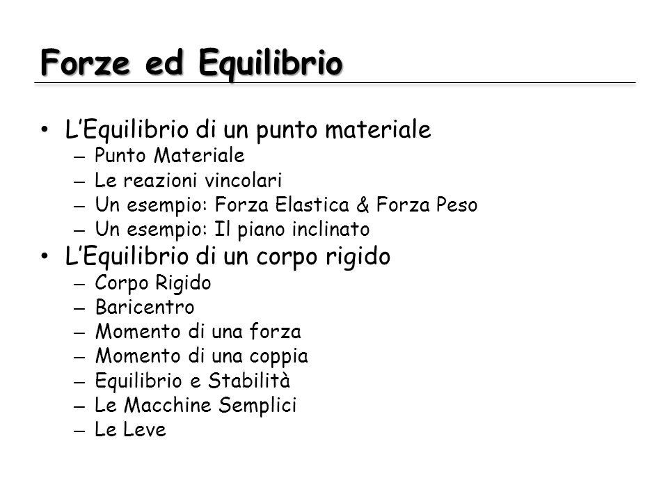 Forze ed Equilibrio LEquilibrio di un punto materiale – Punto Materiale – Le reazioni vincolari – Un esempio: Forza Elastica & Forza Peso – Un esempio