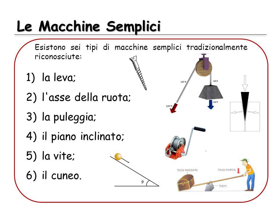 Le Macchine Semplici Esistono sei tipi di macchine semplici tradizionalmente riconosciute: 1)la leva; 2)l'asse della ruota; 3)la puleggia; 4)il piano