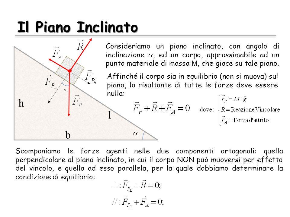 Il Piano Inclinato Consideriamo un piano inclinato, con angolo di inclinazione, ed un corpo, approssimabile ad un punto materiale di massa M, che giac
