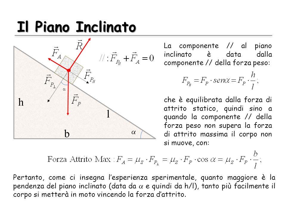 Il Piano Inclinato Pertanto, come ci insegna lesperienza sperimentale, quanto maggiore è la pendenza del piano inclinato (data da e quindi da h/l), ta