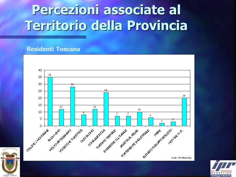 Percezioni associate al Territorio della Provincia Residenti Toscana