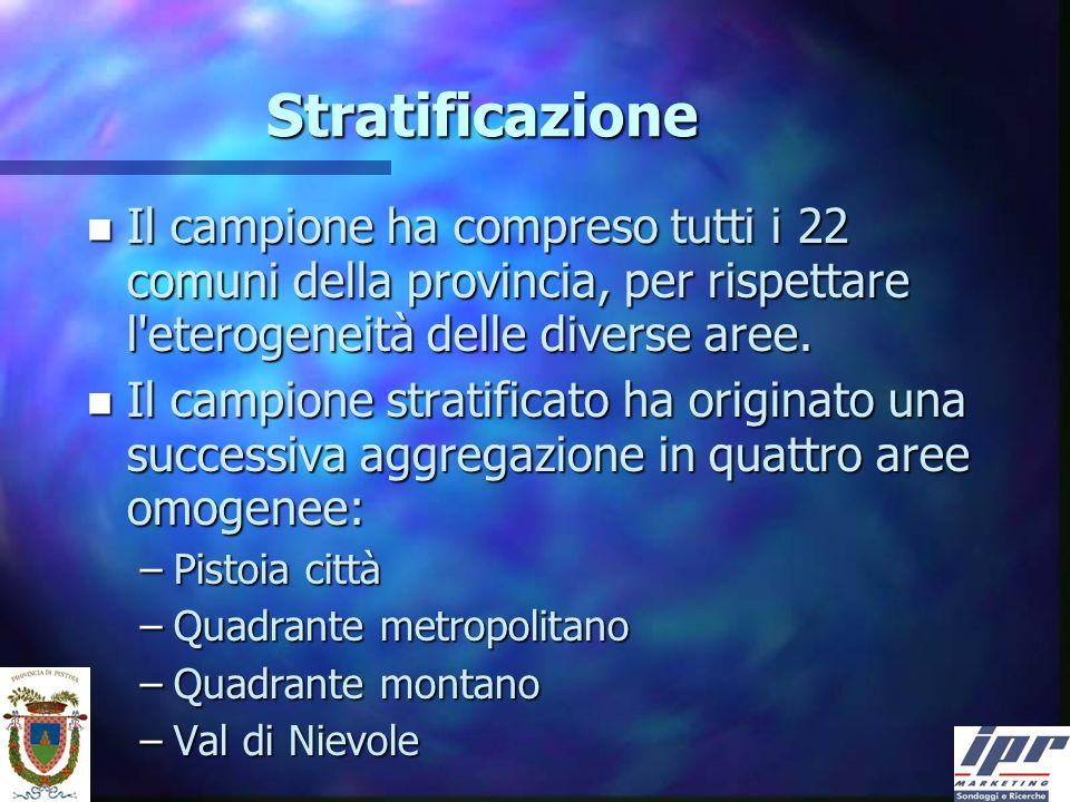 Stratificazione n Il campione ha compreso tutti i 22 comuni della provincia, per rispettare l eterogeneità delle diverse aree.