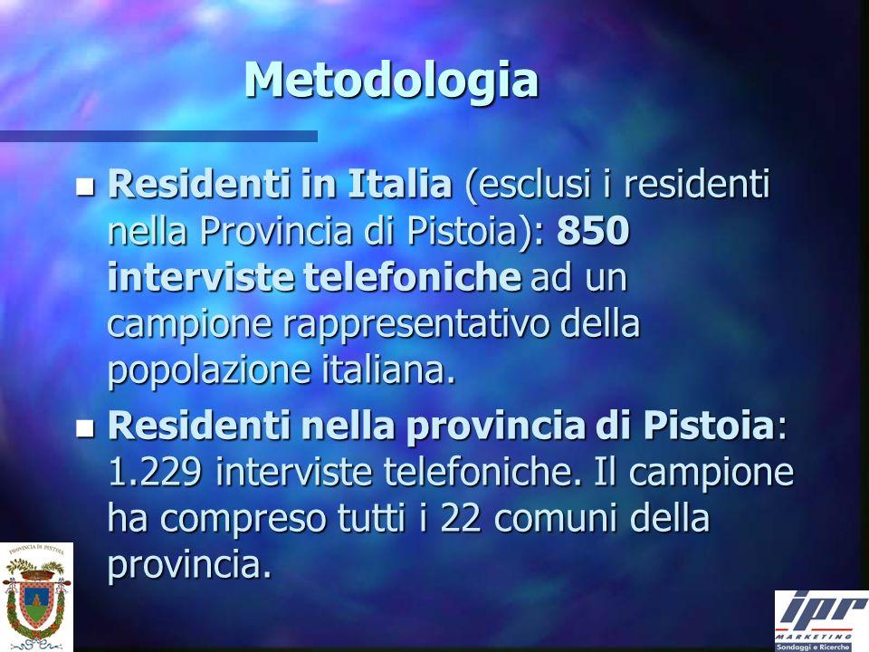 Metodologia n Residenti in Italia (esclusi i residenti nella Provincia di Pistoia): 850 interviste telefoniche ad un campione rappresentativo della popolazione italiana.