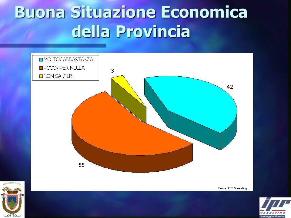 Buona Situazione Economica della Provincia