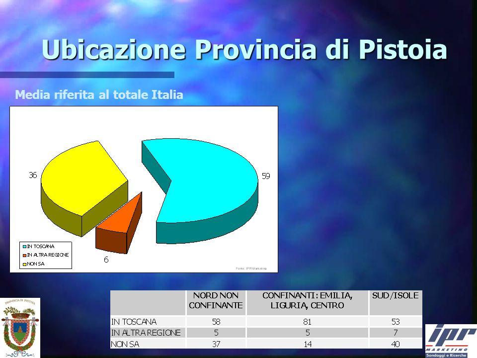 Ubicazione Provincia di Pistoia Media riferita al totale Italia