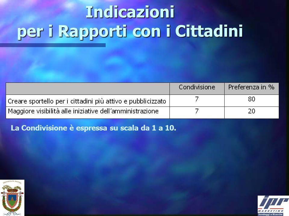 Indicazioni per i Rapporti con i Cittadini La Condivisione è espressa su scala da 1 a 10.