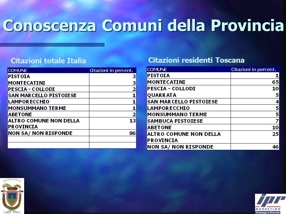Conoscenza Comuni della Provincia Citazioni residenti Toscana Citazioni totale Italia