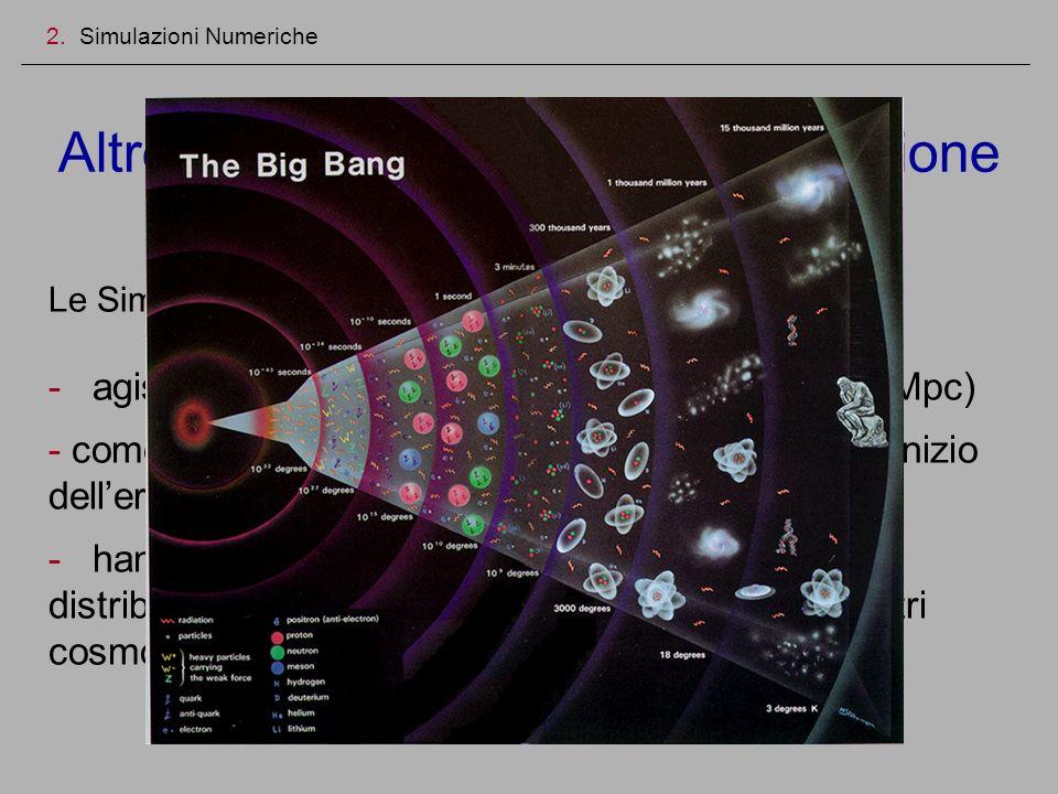 Altre Caratteristiche della Simulazione 2. Simulazioni Numeriche Le Simulazioni Cosmologiche: - agiscono su Grandi Scale (decine, centinaia di Mpc) -
