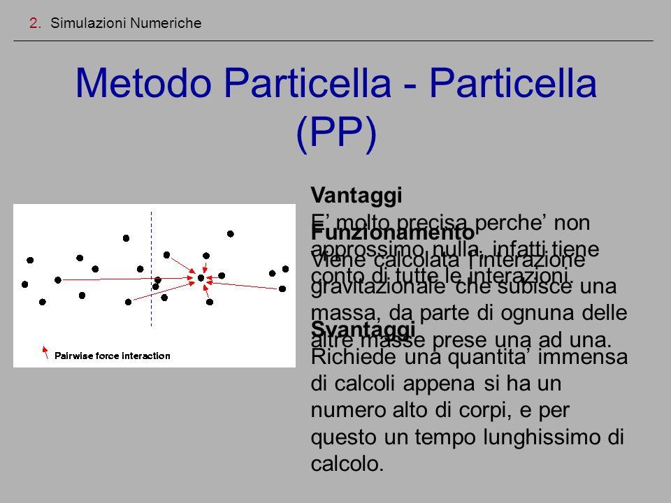 Metodo Particella - Particella (PP) 2. Simulazioni Numeriche Funzionamento Viene calcolata linterazione gravitazionale che subisce una massa, da parte