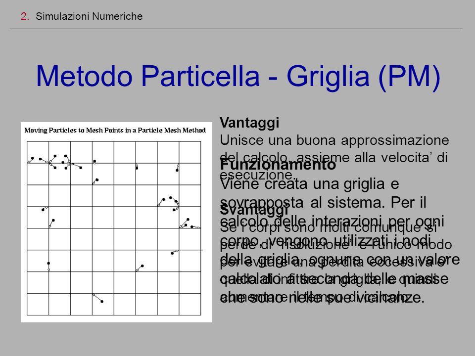 Metodo Particella - Griglia (PM) 2. Simulazioni Numeriche Funzionamento Viene creata una griglia e sovrapposta al sistema. Per il calcolo delle intera