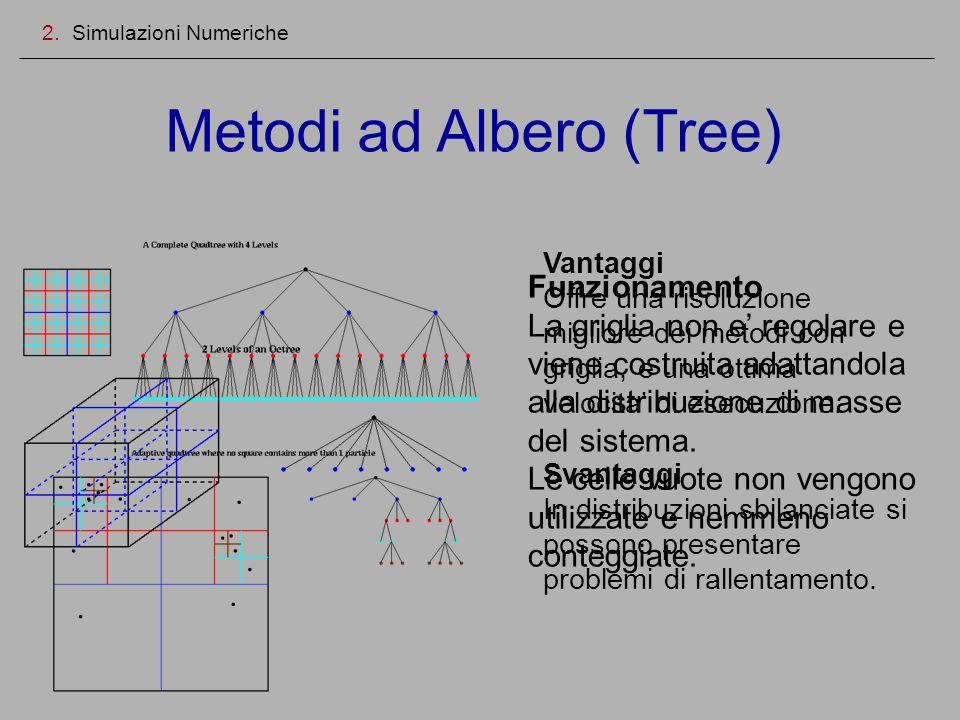 Metodi ad Albero (Tree) 2. Simulazioni Numeriche Funzionamento La griglia non e regolare e viene costruita adattandola alla distribuzione di masse del