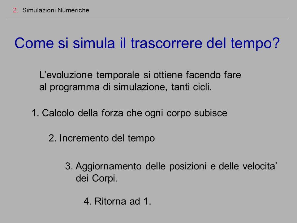 Come si simula il trascorrere del tempo? 2. Simulazioni Numeriche Levoluzione temporale si ottiene facendo fare al programma di simulazione, tanti cic