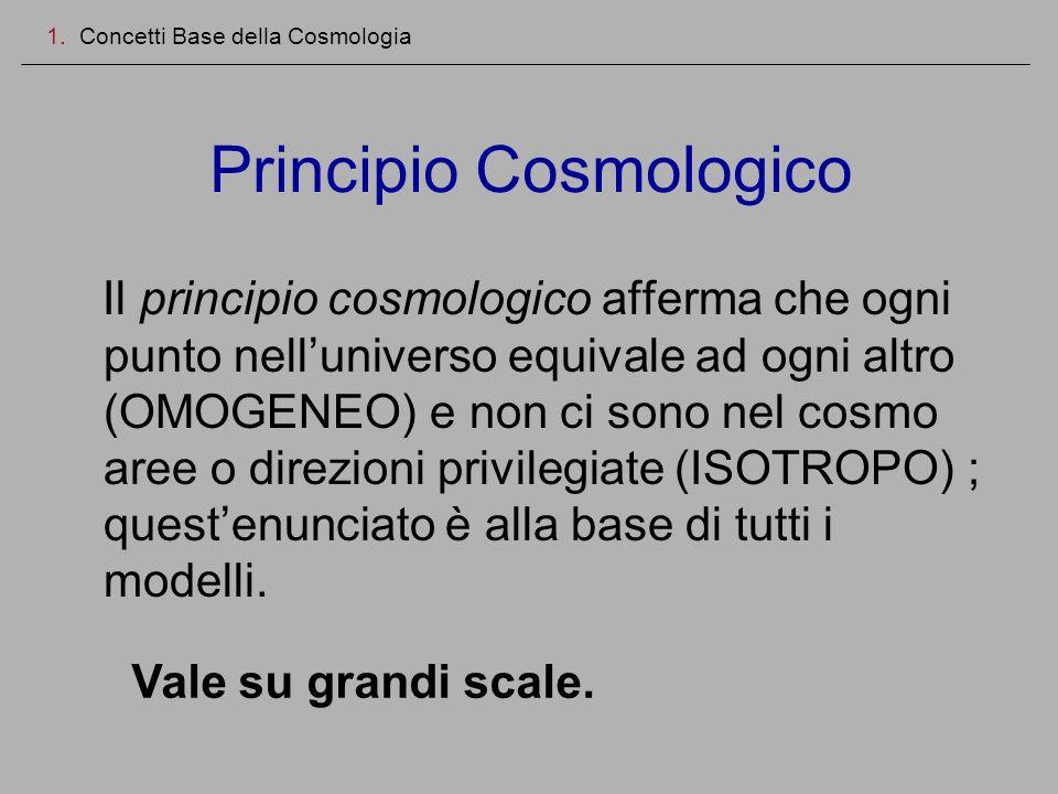 Principio Cosmologico Il principio cosmologico afferma che ogni punto nelluniverso equivale ad ogni altro (OMOGENEO) e non ci sono nel cosmo aree o di