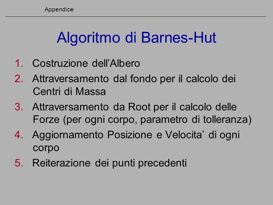 Algoritmo di Barnes-Hut 1. Costruzione dellAlbero 2. Attraversamento dal fondo per il calcolo dei Centri di Massa 3. Attraversamento da Root per il ca