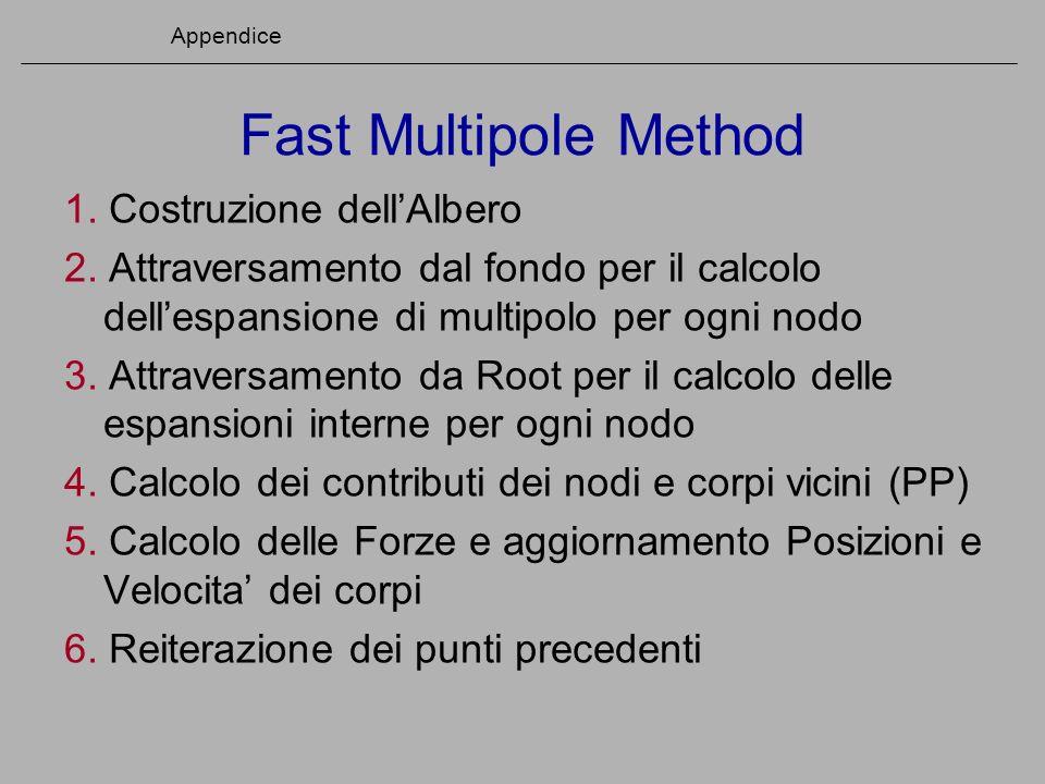 Fast Multipole Method 1. Costruzione dellAlbero 2. Attraversamento dal fondo per il calcolo dellespansione di multipolo per ogni nodo 3. Attraversamen