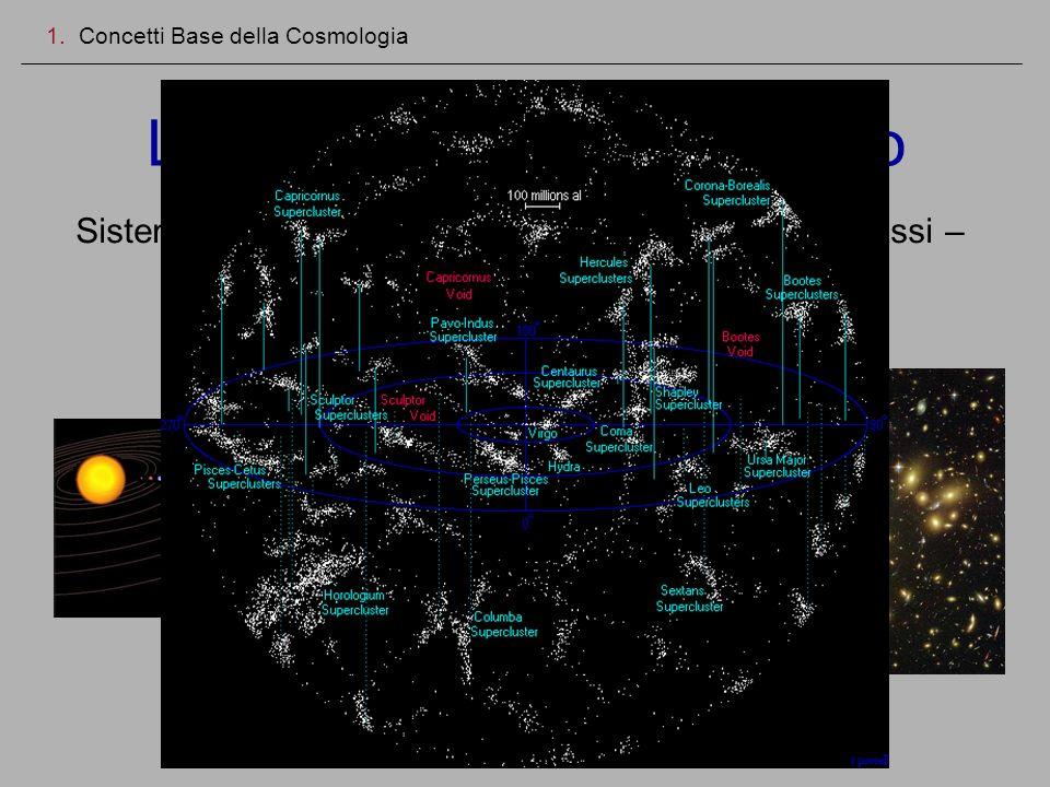 Le Gerarchie nellUniverso 1. Concetti Base della Cosmologia Sistemi Stellari – Galassie – Ammassi – Superammassi – Filamenti, Muri, Grandi Vuoti