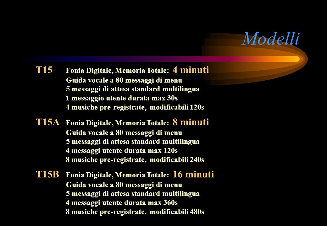 Modelli T15A Fonia Digitale, Memoria Totale: 8 minuti Guida vocale a 80 messaggi di menu 5 messaggi di attesa standard multilingua 4 messaggi utente d