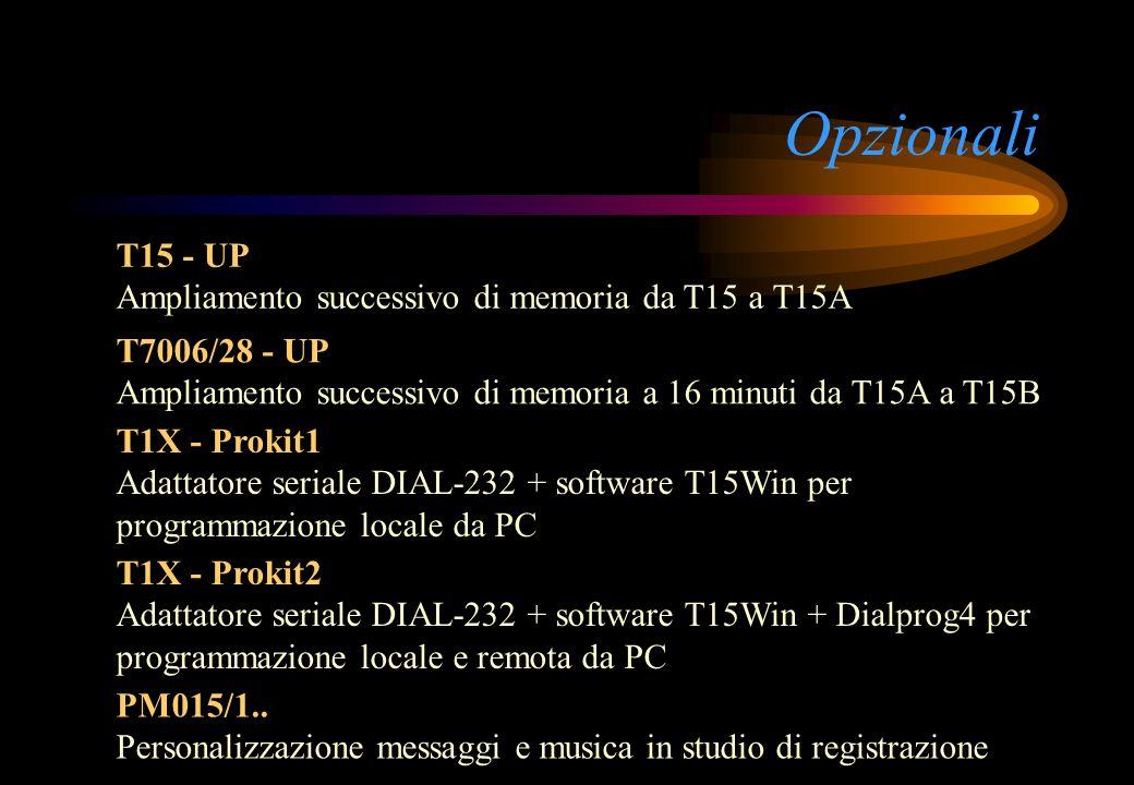 Opzionali T15 - UP Ampliamento successivo di memoria da T15 a T15A T7006/28 - UP Ampliamento successivo di memoria a 16 minuti da T15A a T15B T1X - Pr