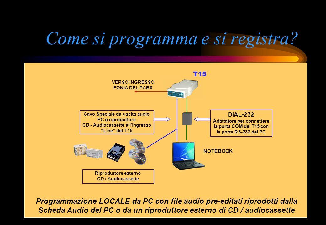 Come si programma e si registra? VERSO INGRESSO FONIA DEL PABX DIAL-232 Adattatore per connettere la porta COM del T15 con la porta RS-232 del PC Prog