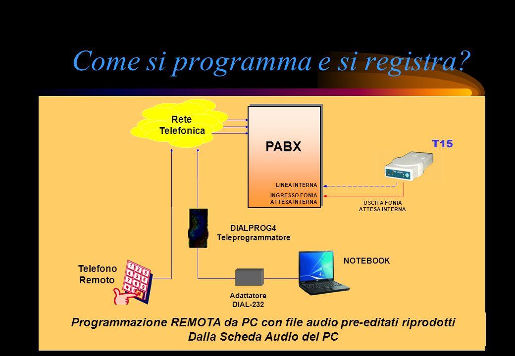 Come si programma e si registra? PABX USCITA FONIA ATTESA INTERNA Rete Telefonica T15 Telefono Remoto Adattatore DIAL-232 NOTEBOOK DIALPROG4 Teleprogr