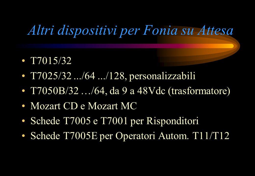 Altri dispositivi per Fonia su Attesa T7015/32 T7025/32.../64.../128, personalizzabili T7050B/32 …/64, da 9 a 48Vdc (trasformatore) Mozart CD e Mozart