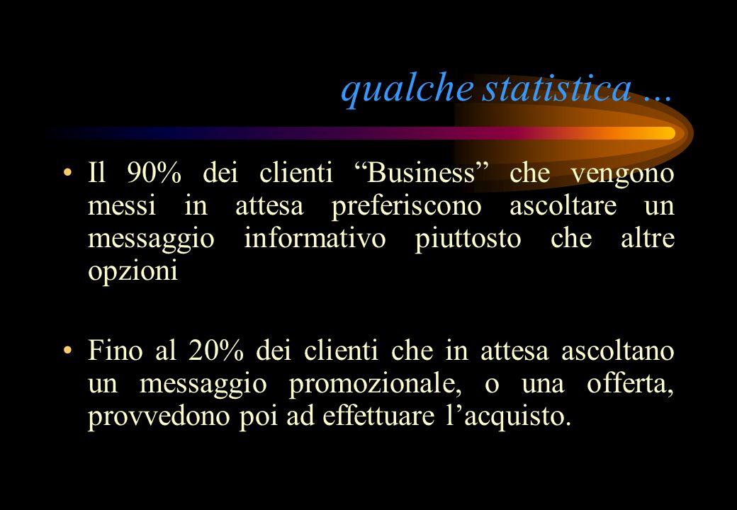 qualche statistica... Il 90% dei clienti Business che vengono messi in attesa preferiscono ascoltare un messaggio informativo piuttosto che altre opzi