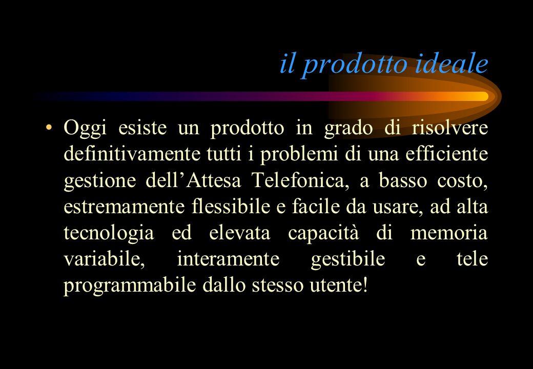 il prodotto ideale Oggi esiste un prodotto in grado di risolvere definitivamente tutti i problemi di una efficiente gestione dellAttesa Telefonica, a