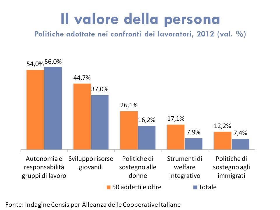 Il valore della persona Politiche adottate nei confronti dei lavoratori, 2012 (val.