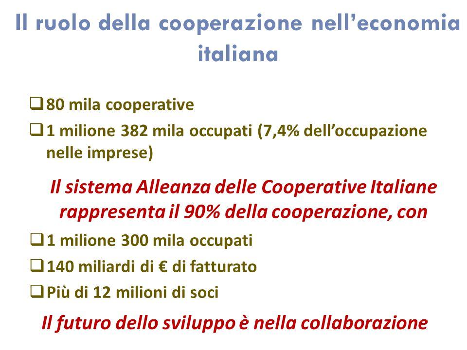 Il ruolo della cooperazione nelleconomia italiana 80 mila cooperative 1 milione 382 mila occupati (7,4% delloccupazione nelle imprese) Il futuro dello sviluppo è nella collaborazione Il sistema Alleanza delle Cooperative Italiane rappresenta il 90% della cooperazione, con 1 milione 300 mila occupati 140 miliardi di di fatturato Più di 12 milioni di soci