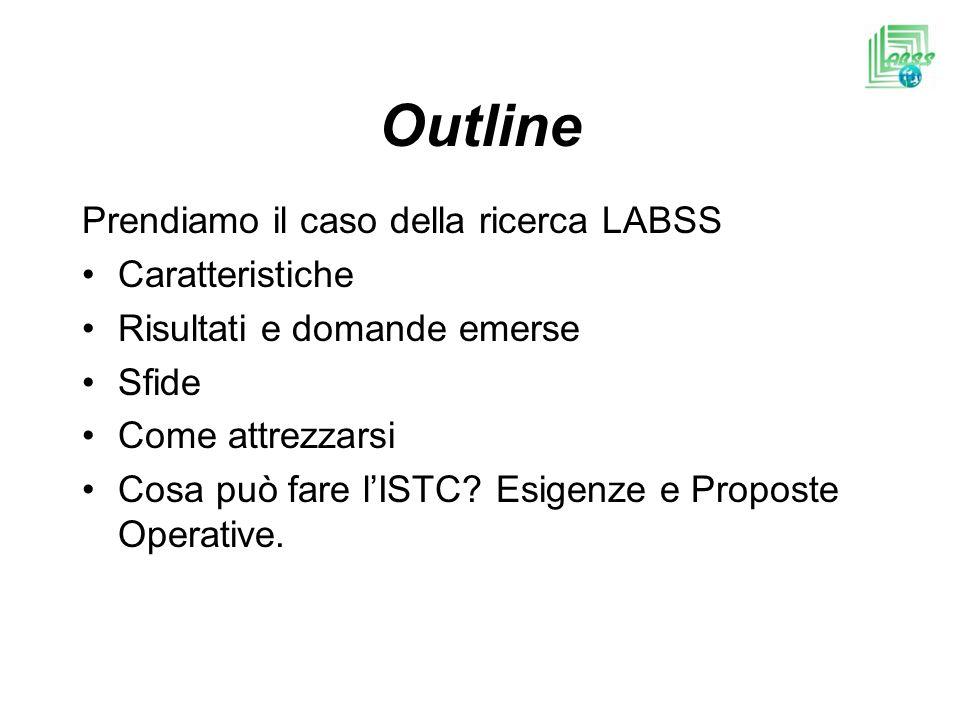 Outline Prendiamo il caso della ricerca LABSS Caratteristiche Risultati e domande emerse Sfide Come attrezzarsi Cosa può fare lISTC.