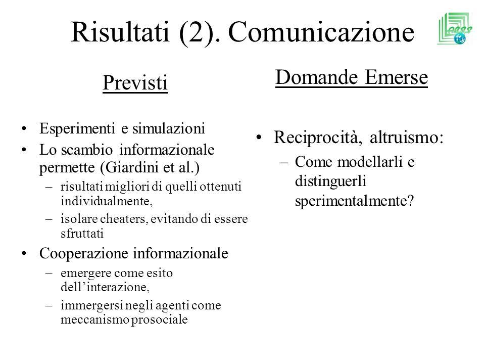 Risultati (2).