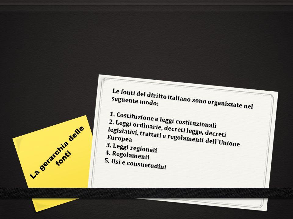 Ogni atto normativo prima di divenire obbligatorio deve essere reso noto ai consociati mediante la pubblicazione su documenti ufficiali quali, ad es., la Gazzetta Ufficiale della Repubblica.