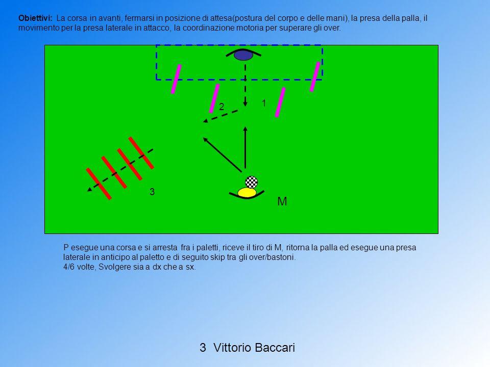P esegue una corsa e si arresta fra i paletti, riceve il tiro di M, ritorna la palla ed esegue una presa laterale in anticipo al paletto e di seguito