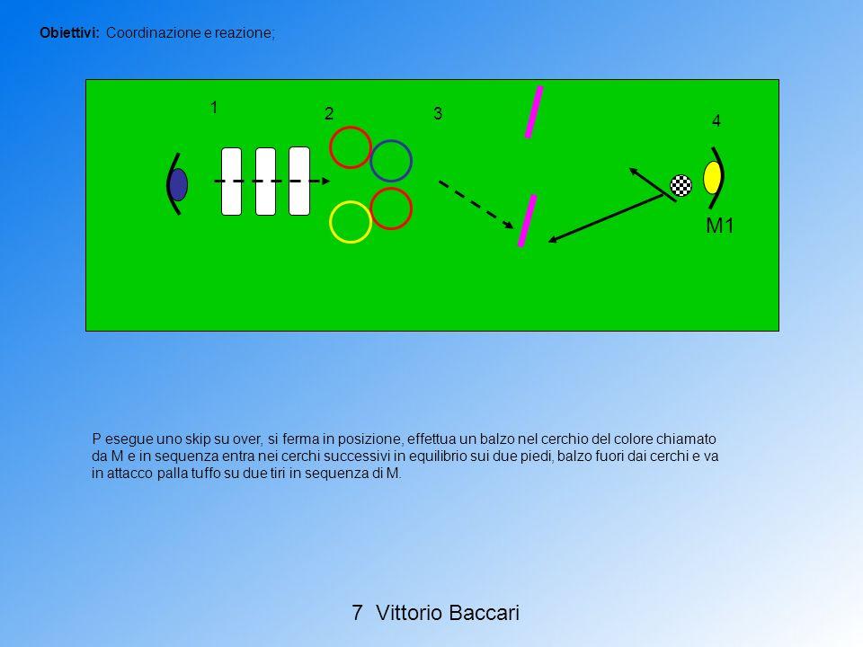P esegue uno skip su over, si ferma in posizione, effettua un balzo nel cerchio del colore chiamato da M e in sequenza entra nei cerchi successivi in
