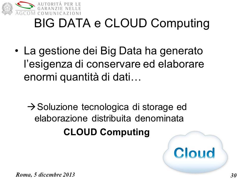 Roma, 5 dicembre 2013 12 di 30 BIG DATA e CLOUD Computing La gestione dei Big Data ha generato lesigenza di conservare ed elaborare enormi quantità di dati… Soluzione tecnologica di storage ed elaborazione distribuita denominata CLOUD Computing