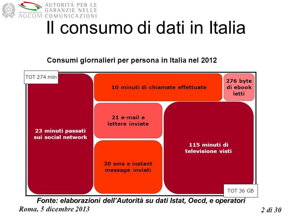 2 di 30 Il consumo di dati in Italia Consumi giornalieri per persona in Italia nel 2012 10 minuti di chiamate effettuate 23 minuti passati sui social network 115 minuti di televisione visti 276 byte di ebook letti TOT 274 min TOT 36 GB 21 e-mail e lettere inviate 30 sms e instant message inviati