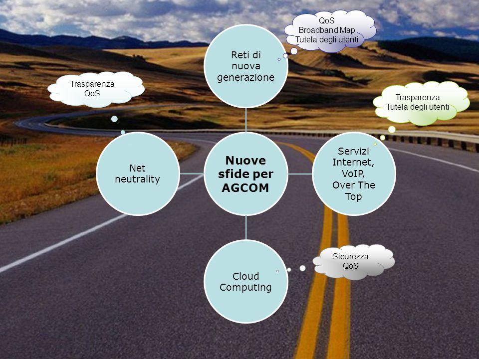 Roma, 5 dicembre 2013 29 di 30 Nuove sfide per AGCOM Reti di nuova generazione Servizi Internet, VoIP, Over The Top Cloud Computing Net neutrality Sicurezza QoS Trasparenza Tutela degli utenti QoS Broadband Map Tutela degli utenti Trasparenza QoS