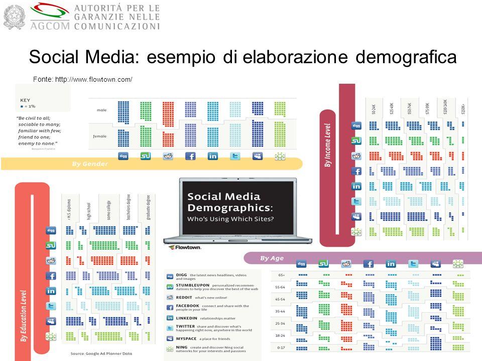 Roma, 5 dicembre 2013 6 di 30 Social Media: esempio di elaborazione demografica Fonte: http:// www.flowtown.com/
