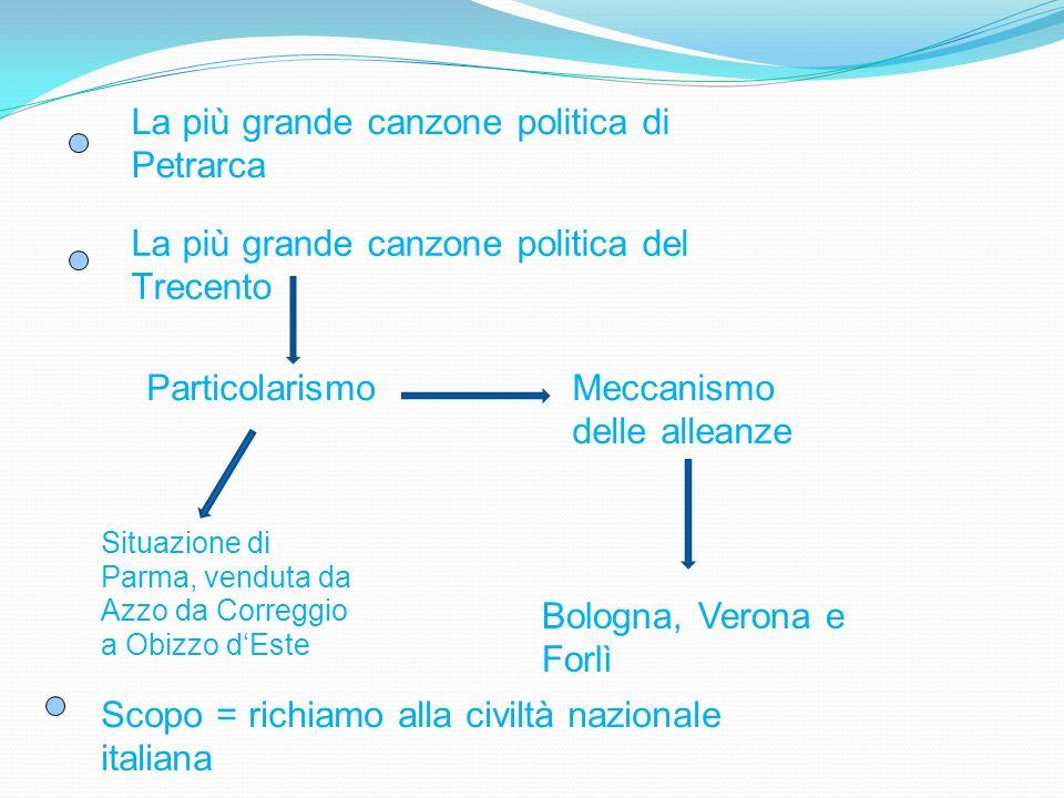 La più grande canzone politica di Petrarca La più grande canzone politica del Trecento Particolarismo Situazione di Parma, venduta da Azzo da Correggi