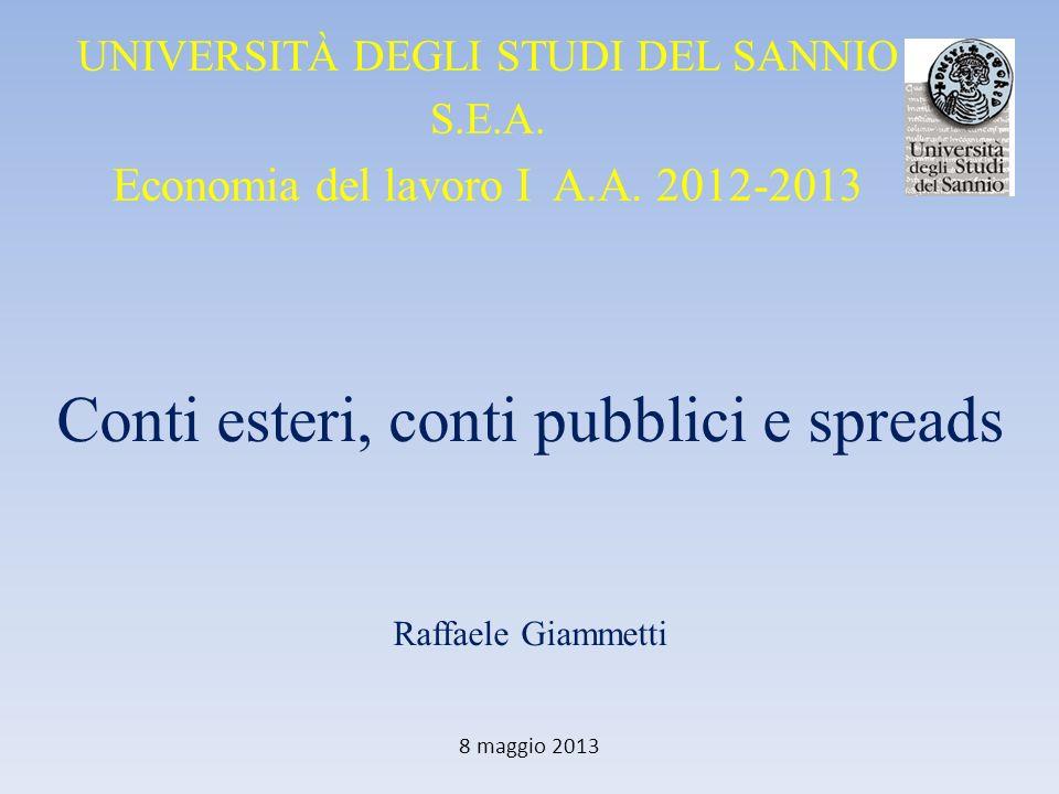 Conti esteri, conti pubblici e spreads Raffaele Giammetti 8 maggio 2013 UNIVERSITÀ DEGLI STUDI DEL SANNIO S.E.A. Economia del lavoro I A.A. 2012-2013