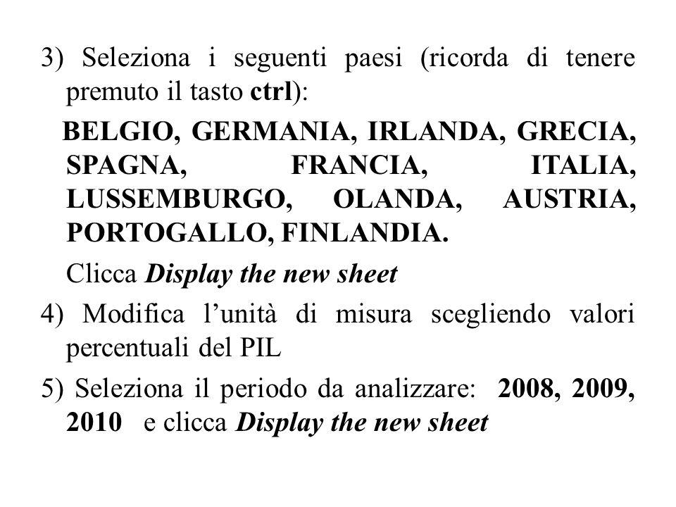 3) Seleziona i seguenti paesi (ricorda di tenere premuto il tasto ctrl): BELGIO, GERMANIA, IRLANDA, GRECIA, SPAGNA, FRANCIA, ITALIA, LUSSEMBURGO, OLAN