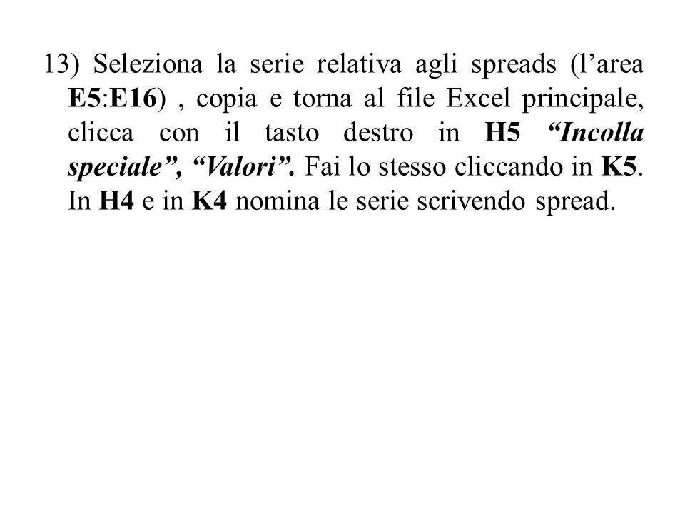 13) Seleziona la serie relativa agli spreads (larea E5:E16), copia e torna al file Excel principale, clicca con il tasto destro in H5 Incolla speciale, Valori.