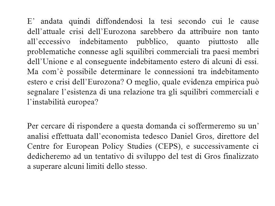 E andata quindi diffondendosi la tesi secondo cui le cause dellattuale crisi dellEurozona sarebbero da attribuire non tanto alleccessivo indebitamento