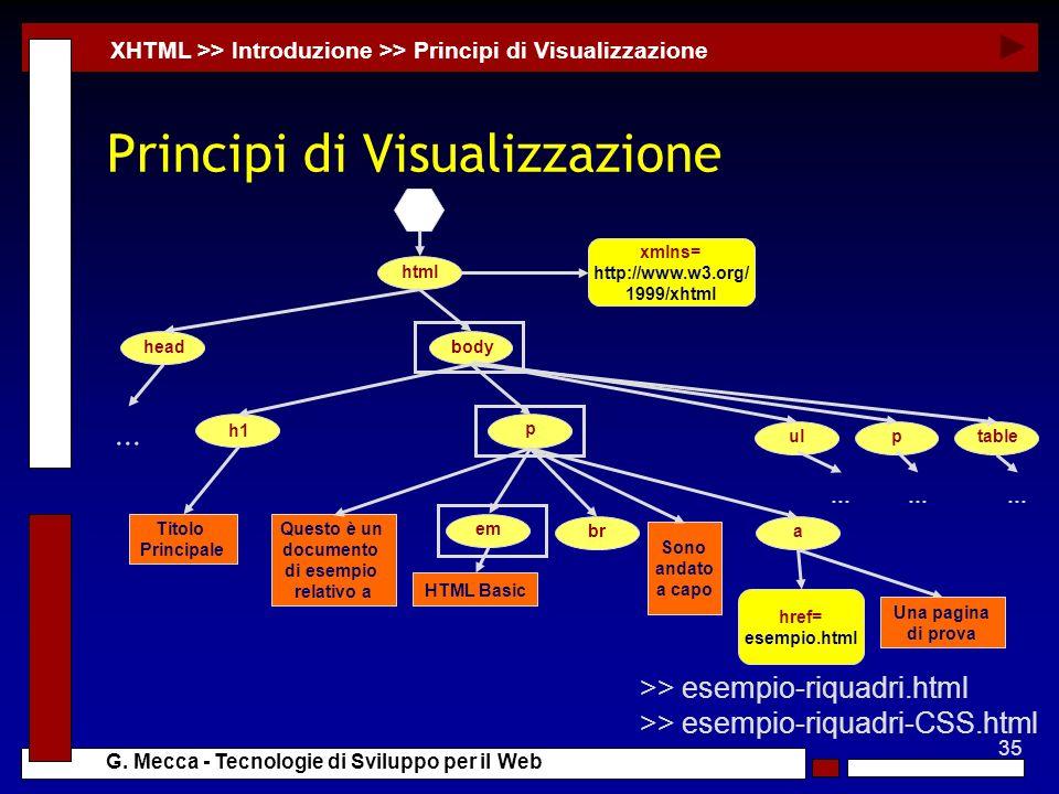 35 G. Mecca - Tecnologie di Sviluppo per il Web Principi di Visualizzazione XHTML >> Introduzione >> Principi di Visualizzazione >> esempio-riquadri.h